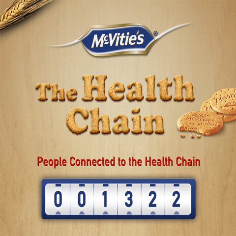 McVities-The Health Chain